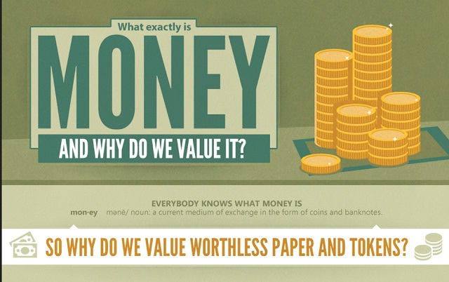 What is money and what functions does it perform